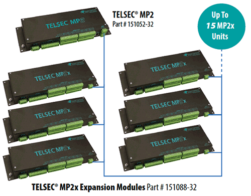 mp2-mp2x-diagram