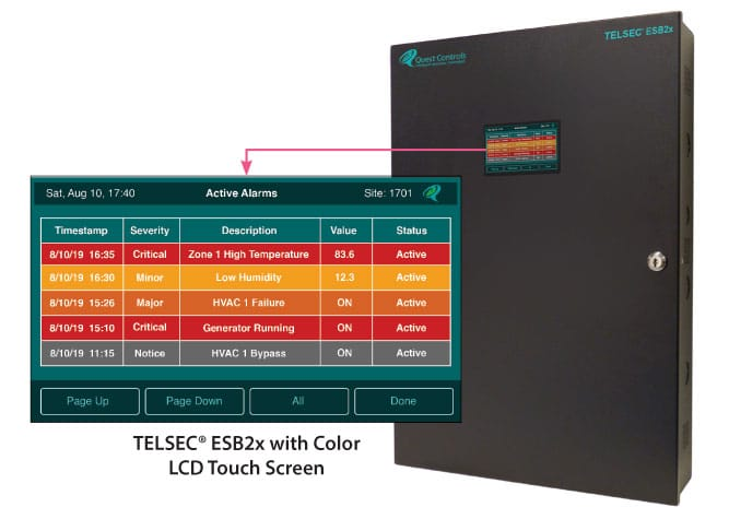 TELSEC ESB2x with detail of Touch Screen
