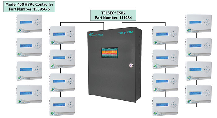 Diagram of ESB2 connected to 16 Model 400s